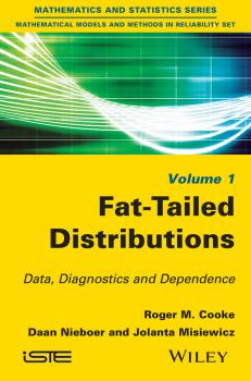 Fat-Tailed Distributions. Data, Diagnostics and Dependence - Daan  Nieboer